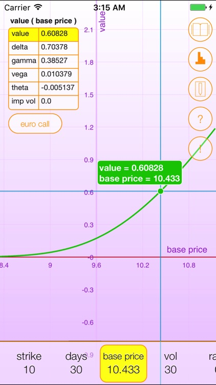 Option Show - options value and risk calculator