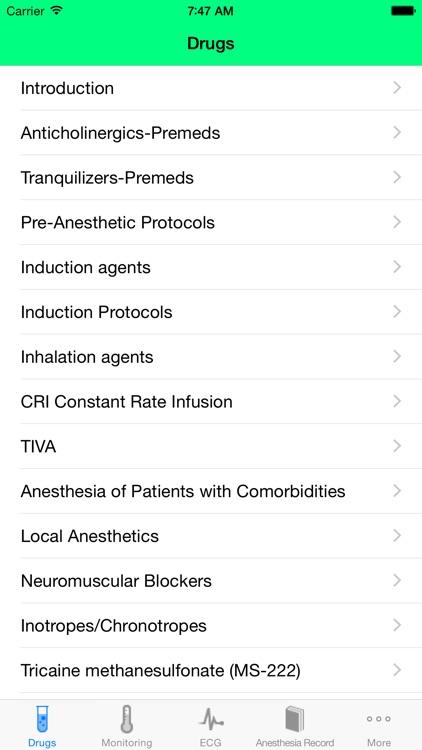 Vet Anesthesia Guide