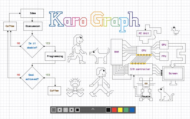 800x500bb 2018年2月12日Macアプリセール グラフ・エディターアプリ「Karo Graph」が値下げ!