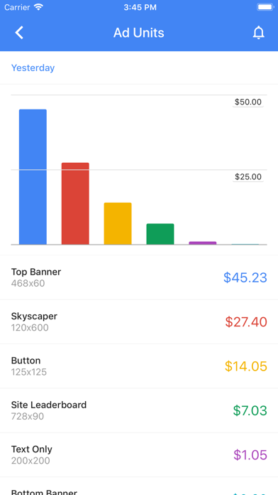 Google AdSense-2