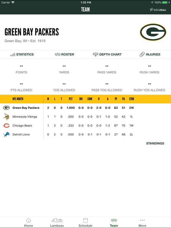 Official Green Bay Packers iPad