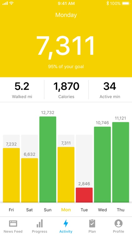 Runtastic Steps & Walk Tracker screenshot-5