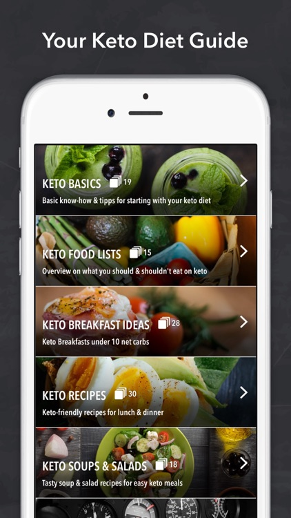 Keto diet & Ketogenic recipes screenshot-0