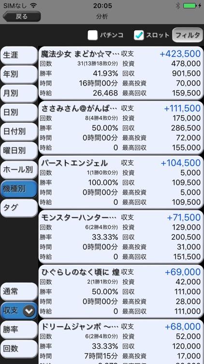 ぱち簿 パチンコ&パチスロ収支管理