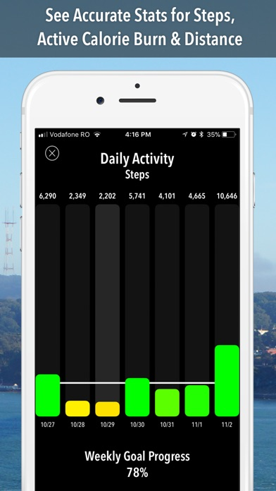 activitytracker pedometer by bits coffee srl 6 app in pedometer