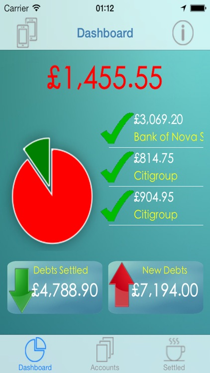 iCreditPit - Debt Management and Consolidation