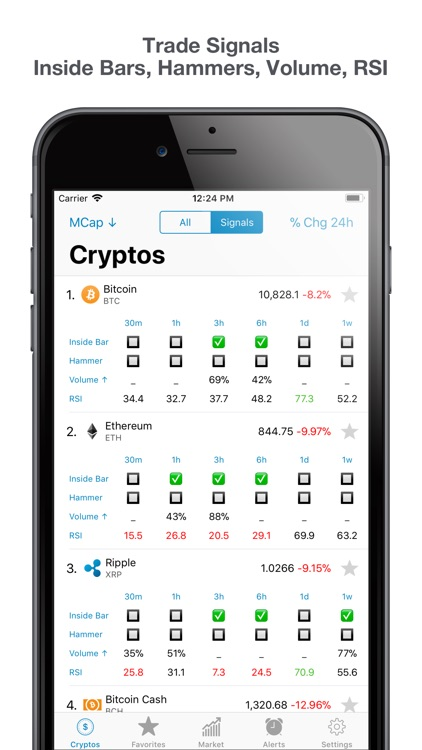 Crypto Price Alert screenshot-1