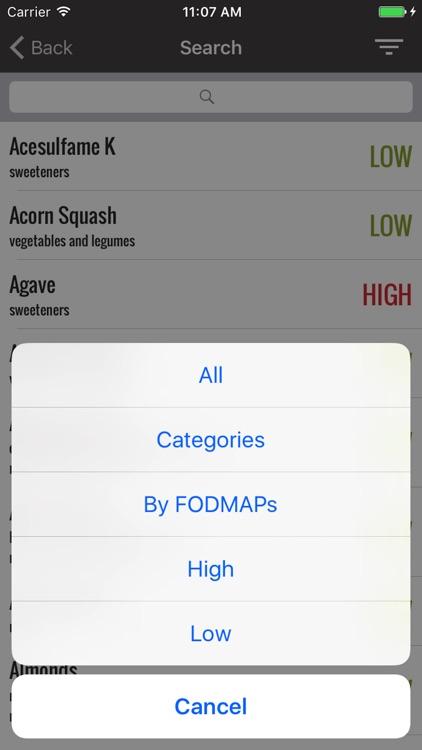 Fodmap Helper - Diet Companion