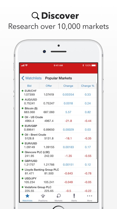 Download IG: CFD Trading and Forex for Pc