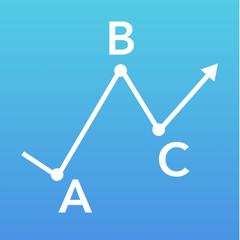 Fibo - Fibonacci Calculator