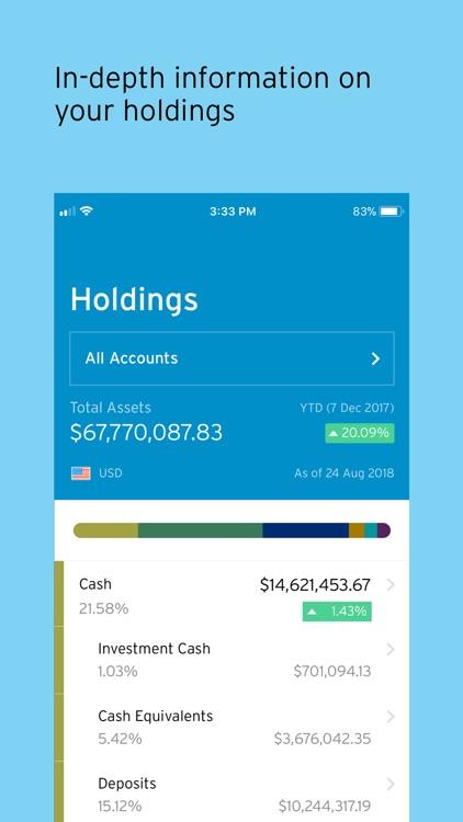 Citi Private Bank In View screenshot-3