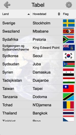 alle landes flag