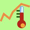 気温グラフ