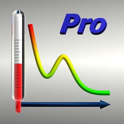 BTMonPro - Temperature Monitor