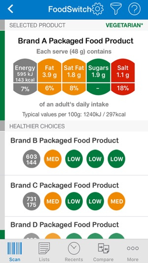 Foodswitch Usa On The App Store