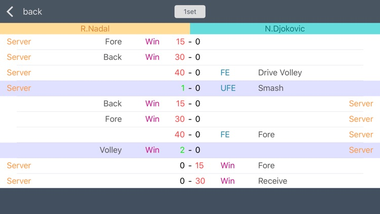 Score Analyzer for Tennis screenshot-3