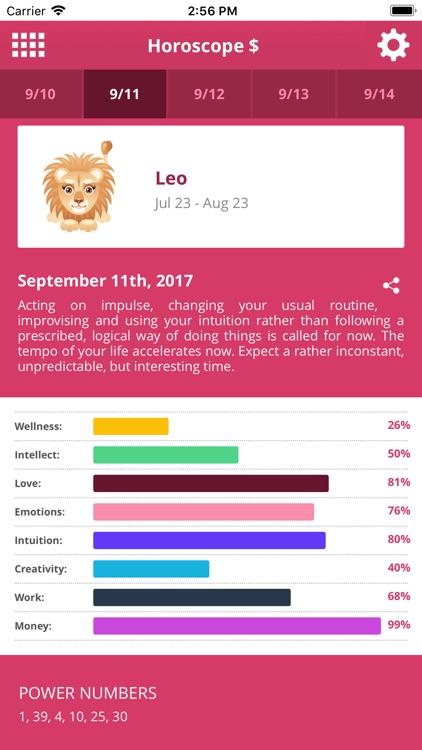 Horoscope $