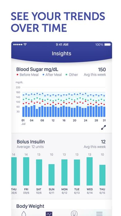 glucose buddy diabetes tracker revenue download estimates app