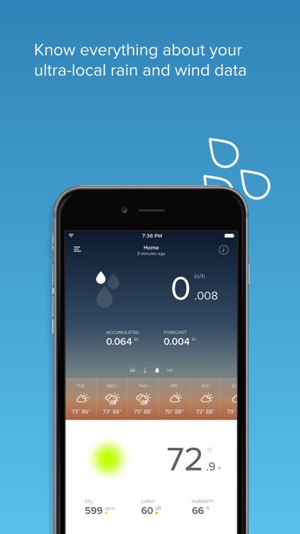 Netatmo Weather