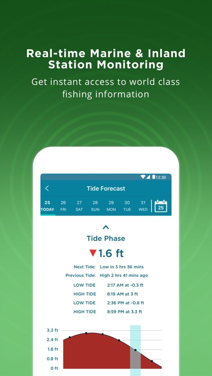 Fishing Spots - Angling Map screenshot-4