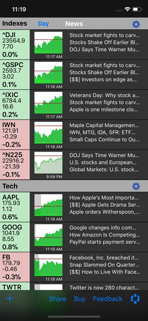 Stock Market Wall on the App Store