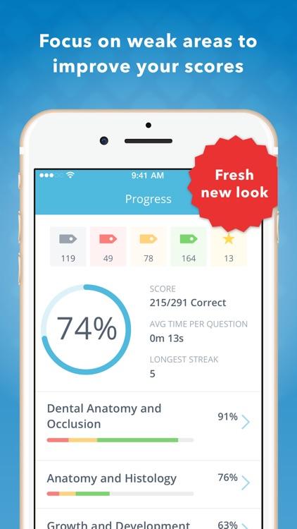 Dental Anatomy Mastery