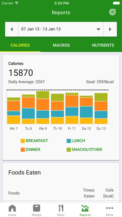 Download Calorie Counter by FatSecret for Pc