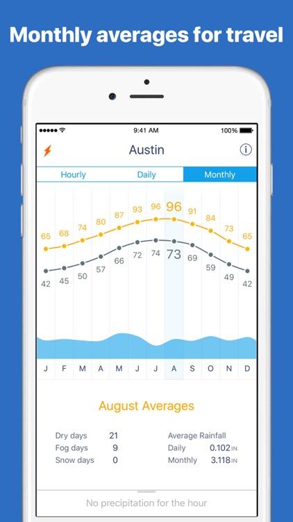 Weather Line • screenshot-4