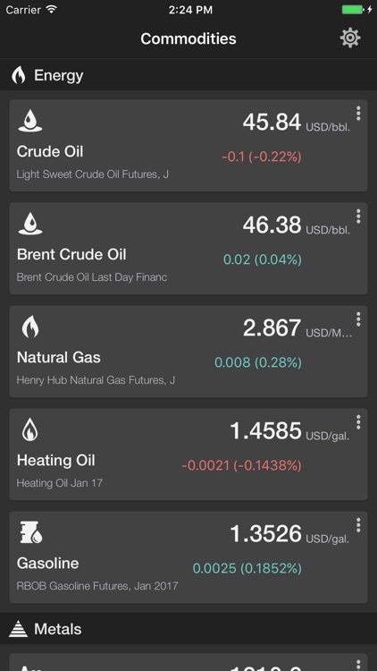 Commodities prices realtime screenshot-4