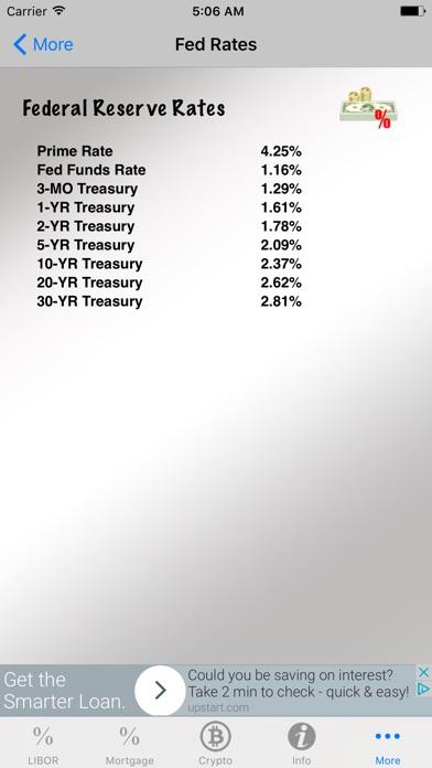 Interest Rate Tracker Скриншоты7