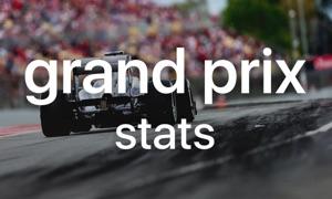 Grand Prix Stats