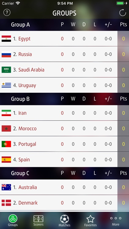 Live Scores for World Cup 2018