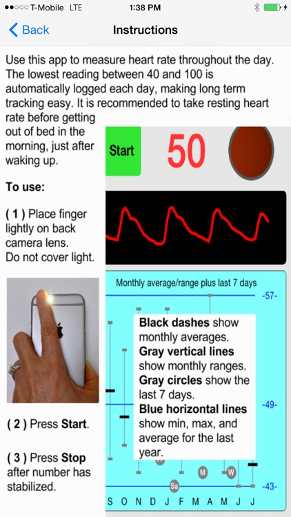 Resting Heart Rate Monitor