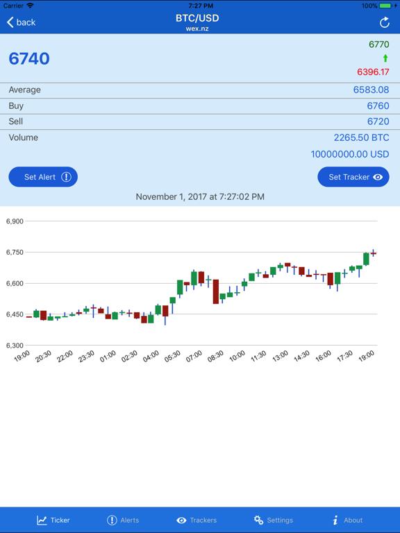 BTC bitcoin price alerts Screenshots