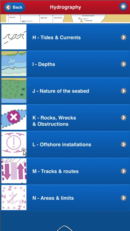 ELECTRONIC NAUTICAL CHART SYMBOLS & ABBREVIATIONS screenshot-3