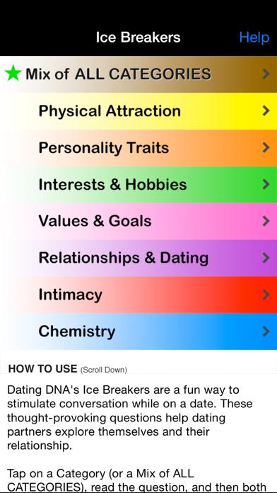 Hvor trygt er Speed dating