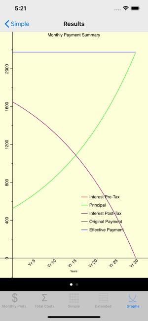u200eloan calculator  u0026 tax savings on the app store