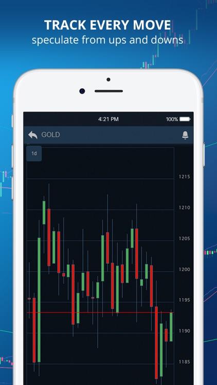 DF Trader – FX, Shares CFDs screenshot-4