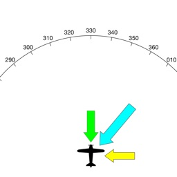 HMC Crosswind Calculator