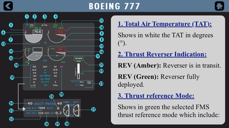 Boeing B777 Flight Trainer by faraz sheikh