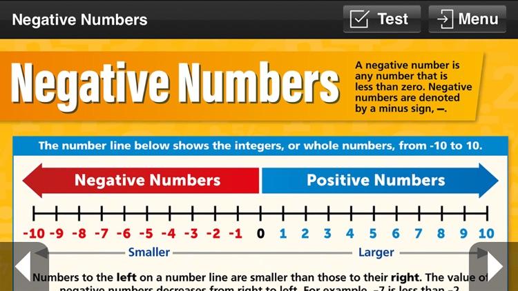 Maths GCSE Foundation by Daydream Education