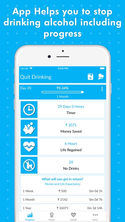 Quit Drinking – Stay Sober