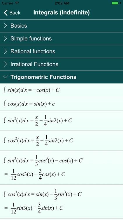 Math Formulas guide