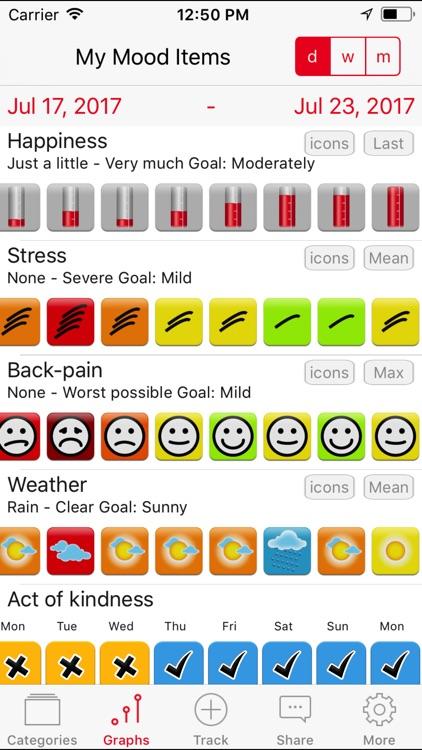 Symptom Tracker by TracknShare screenshot-3