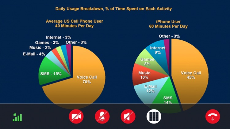 Polycom RealPresence Mobile screenshot-3