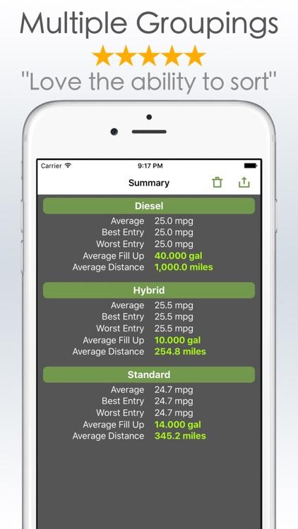 MPG Gas Log - Fuel Mileage Calculator Cubby MPGIS