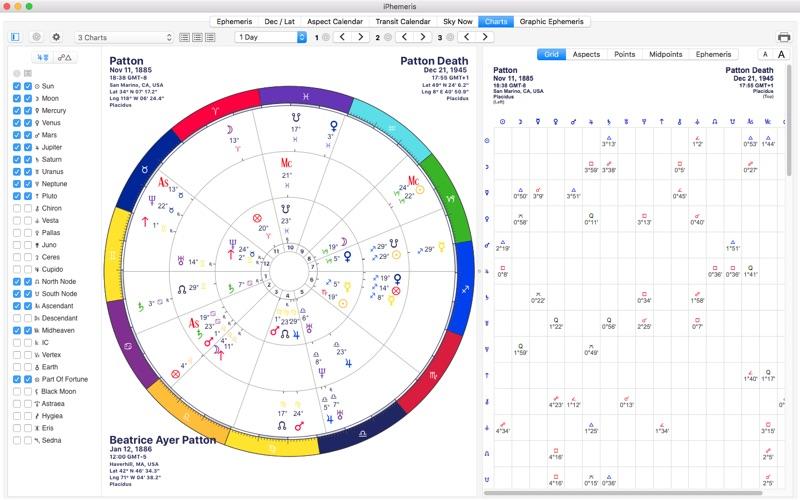 Iphemeris Astrology App Price Drops