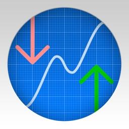 Trading Signals & Analysis