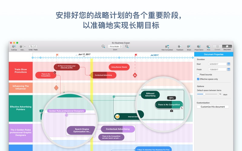 Roadmap Planner——策略与产品管理