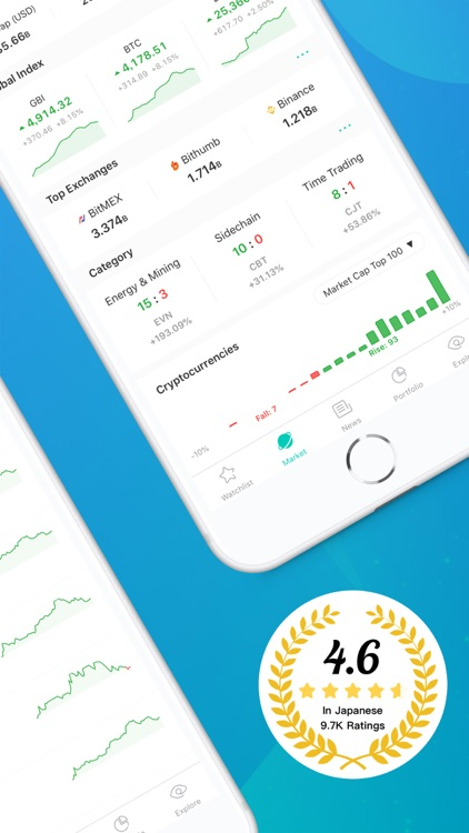 CoinView: Bitcoin Altcoin App screenshot-1